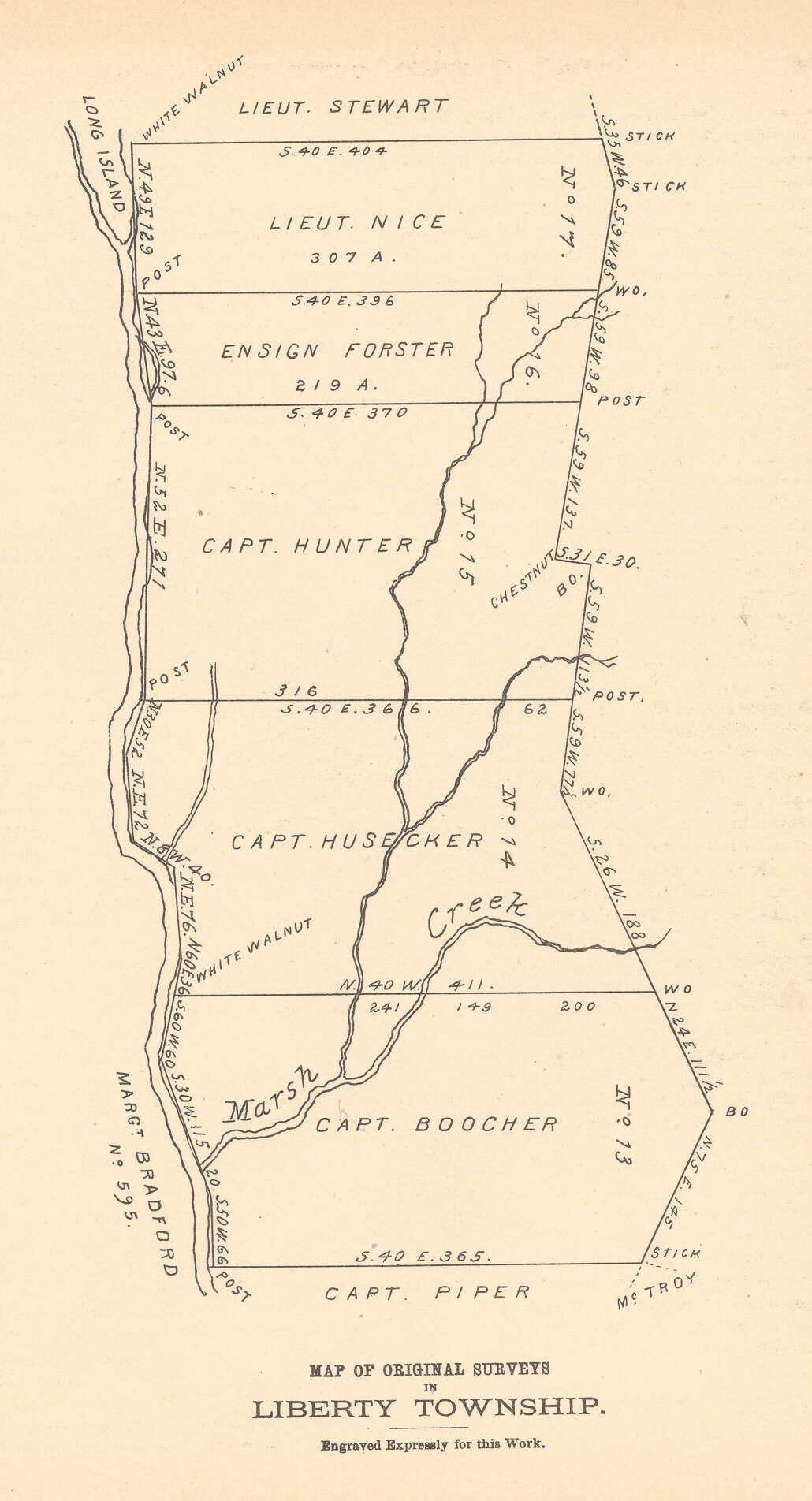 Lock Haven Original Surveys Sugar Valley Original Surveys 1814